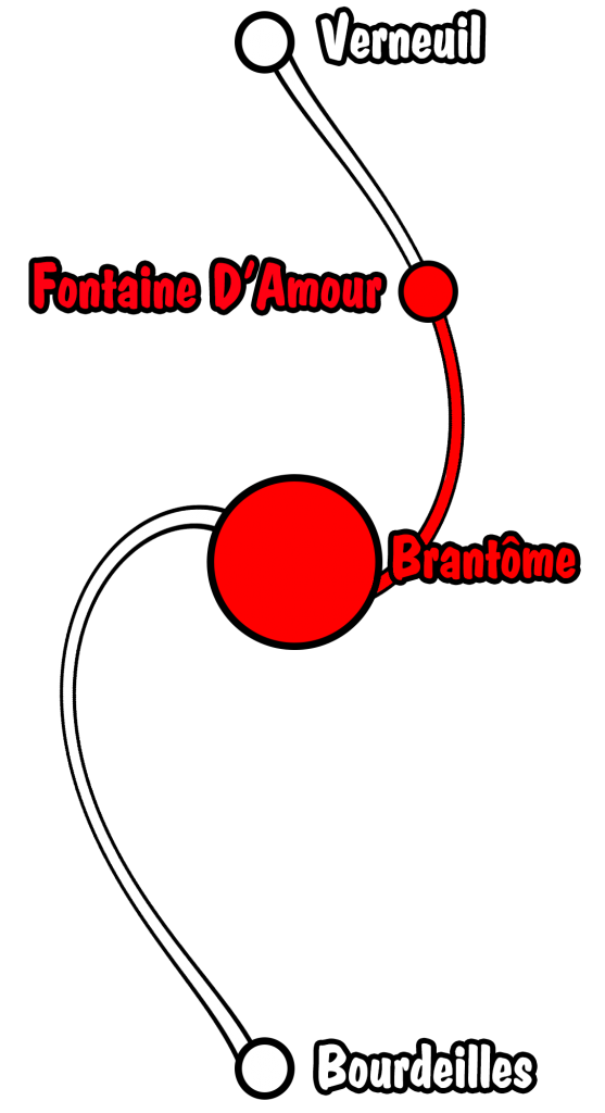 parcours fontaine amour brantome